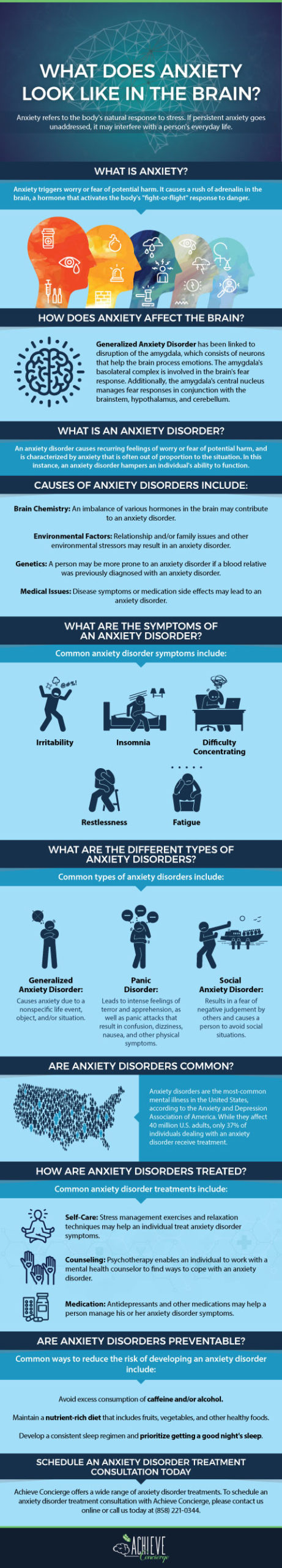 What Does Anxiety Look Like in the Brain?